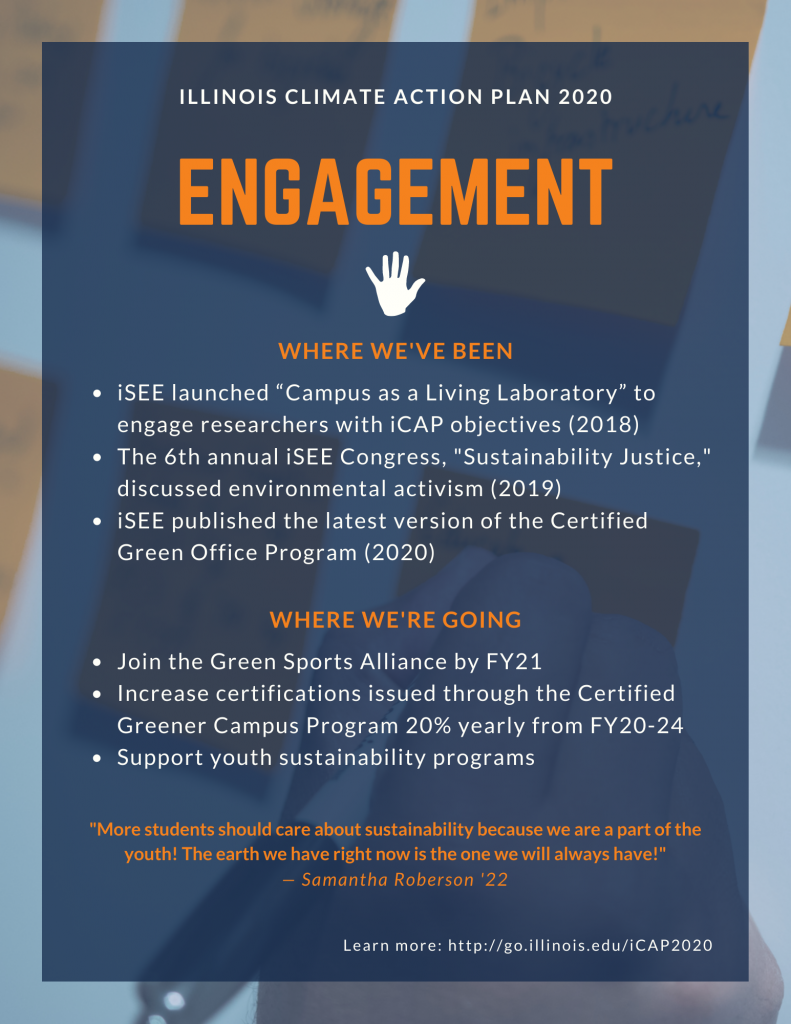 Poster displaying key points from the iCAP 2020 Engagement theme.
